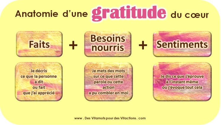 gratitudes-schema-1