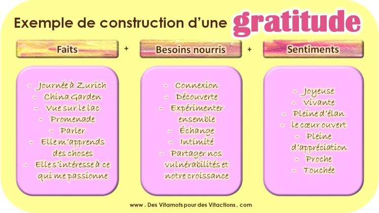 gratitudes-schema-2